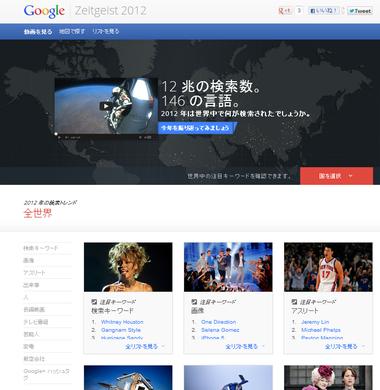 Googlezeitgeist1